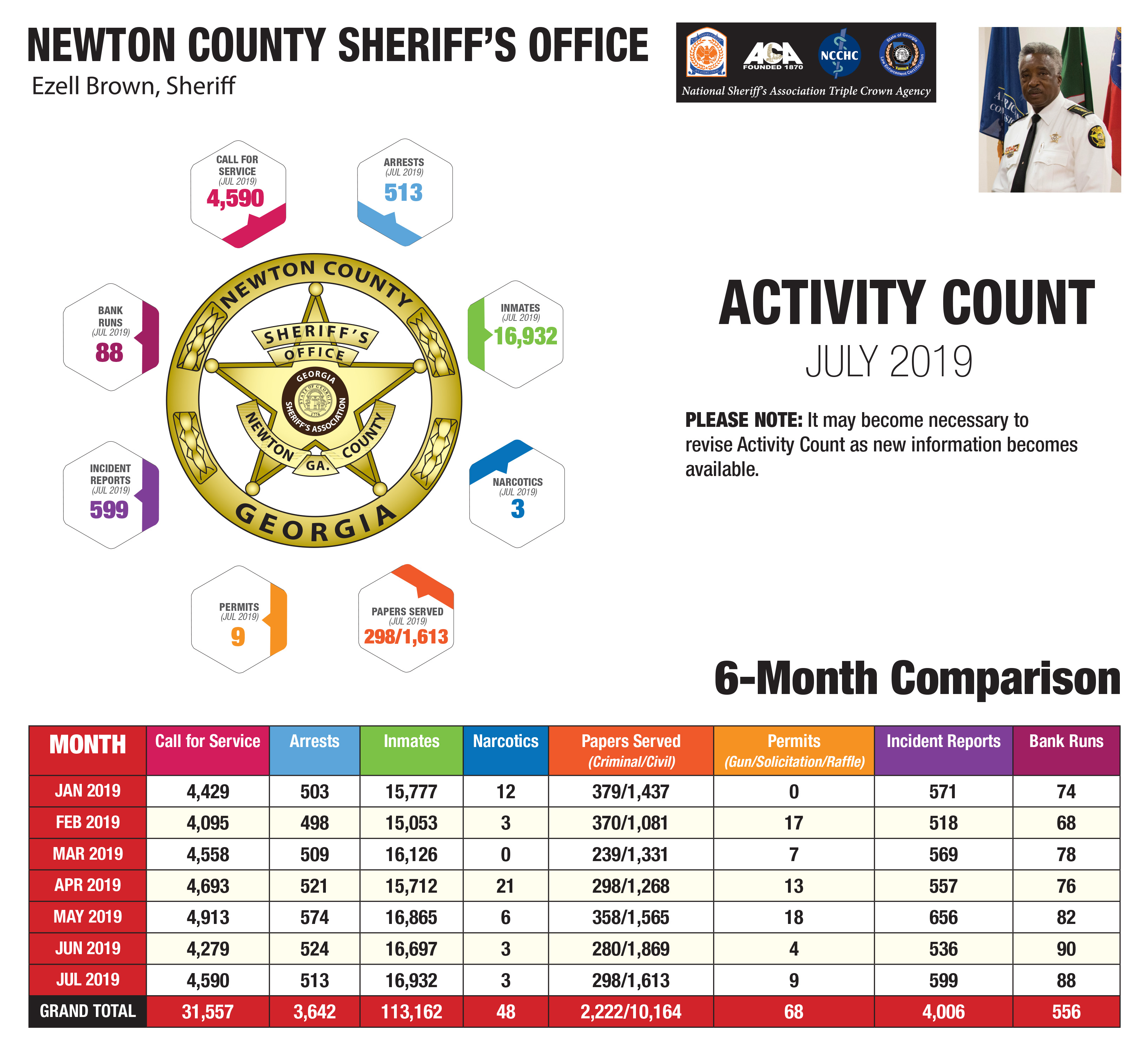 Newton County Sheriff's Office: Committed to Excellence - Home